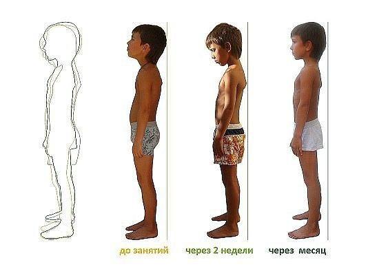 Научите этим упражнениям детей— это избавит их от многих проблем!